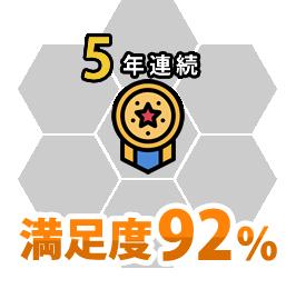 5年連続満足度92%